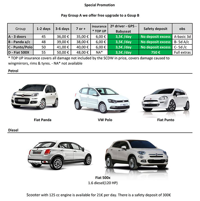 Image Result For Do You Need A Credit Card To Rent A Car